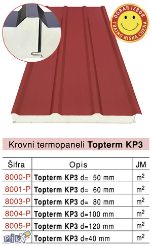 Krovni panel TOPTERM KP3