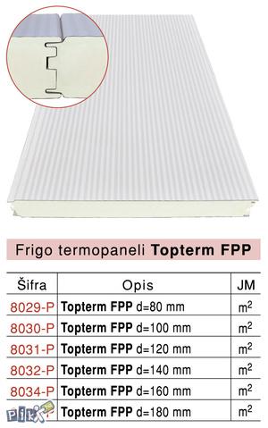 Frigo panel TOPTERM FPP