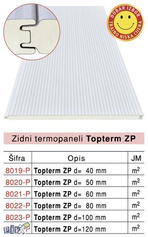 Zidni panel TOPTERM ZP