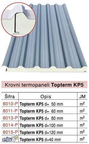 Krovni paneli TOPTERM KP5
